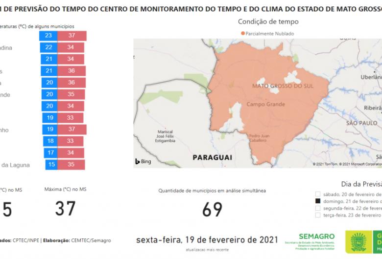 Domingo ensolarado e sem previsão de chuva em Mato Grosso do Sul