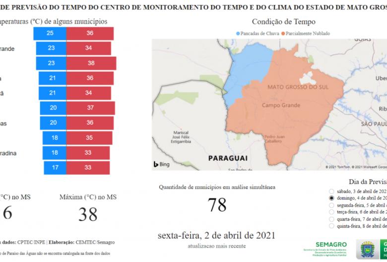 Domingo de páscoa será de tempo firme em Mato Grosso do Sul