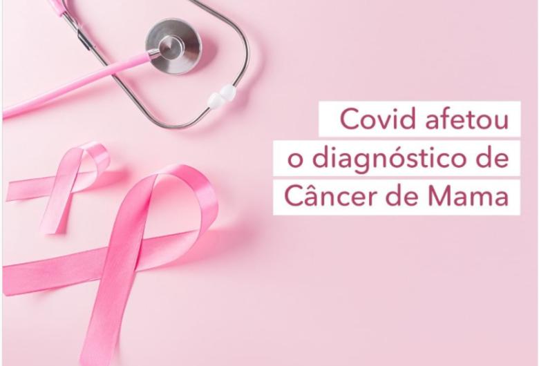 Covid afetou o diagnóstico de câncer de mama
