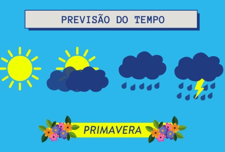 Tempo parcialmente nublado podendo chover a qualquer hora do dia em Dourados
