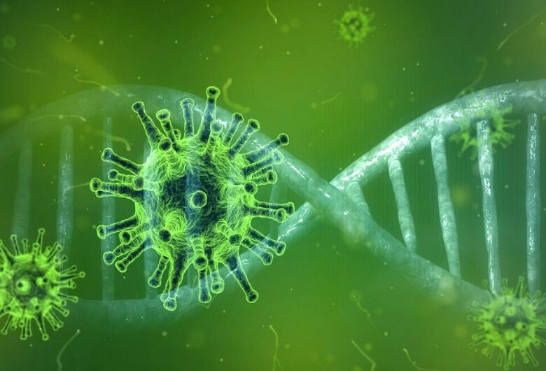 Com o Painel Mais Saúde, Governo divulga informações do cenário da pandemia no Estado