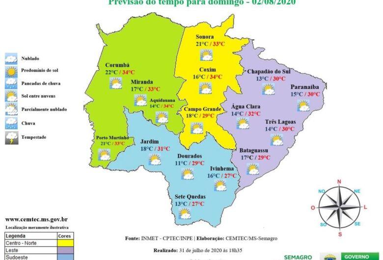 Sol predomina deixando o domingo quente e seco em Mato Grosso do Sul