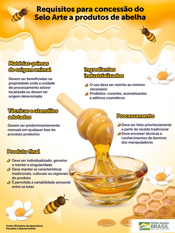 Governo Federal define regras para concessão do Selo Arte a produtos de abelhas -