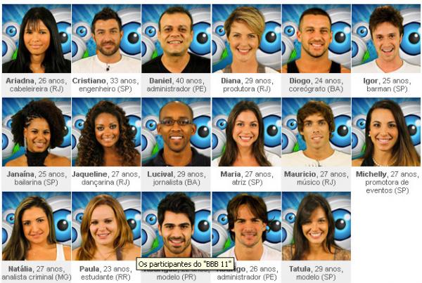 Veja os selecionados para o BBB11 - Crédito: Foto: Divulgação
