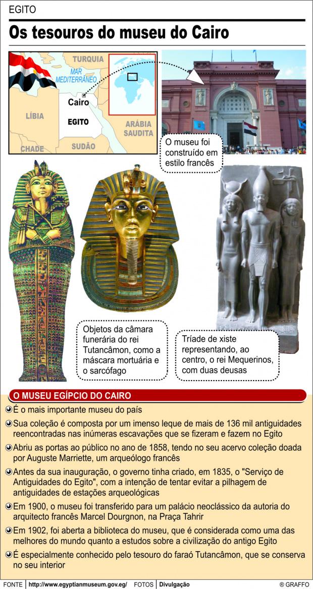 Museu do Cairo resguarda Egito antigo -