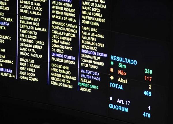 Painel da Câmara com a votação dos deputados sobre o salário minimo Foto: Agência Brasil -