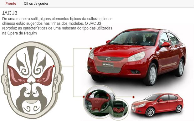 China aposta no carro 'italinês' para mudar imagem no mercado -