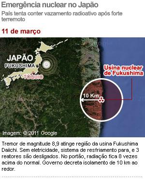 Uso de água do mar em reator mostra emergência -