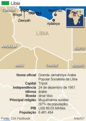 MAPA LÍBIA MAIS CIDADES VALE ESTE - Crédito: Foto: Arte/G1