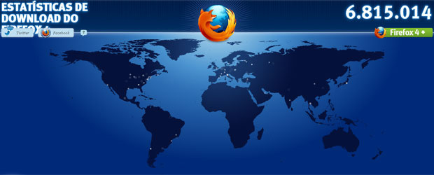 Mozilla publicou site para mostrar as estatísticas do Firefox 4 em tempo real - Crédito: Foto: Reprodução
