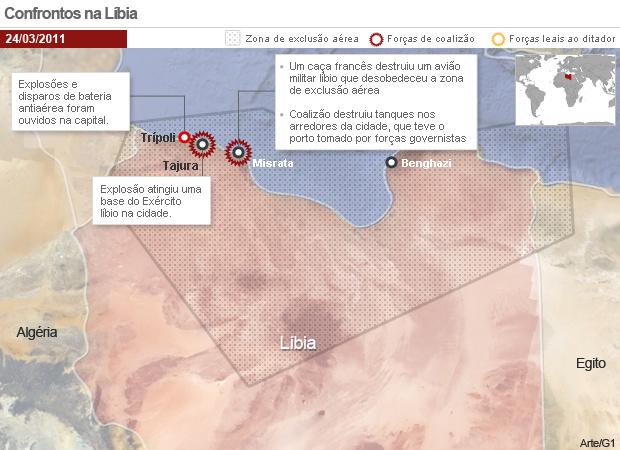 Líbia descumpre ordens do Conselho de Segurança - Crédito: G1