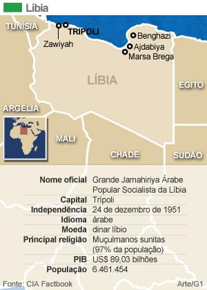 Kadhafi planejou matar civis na Líbia, diz Tribunal Penal Internacional -