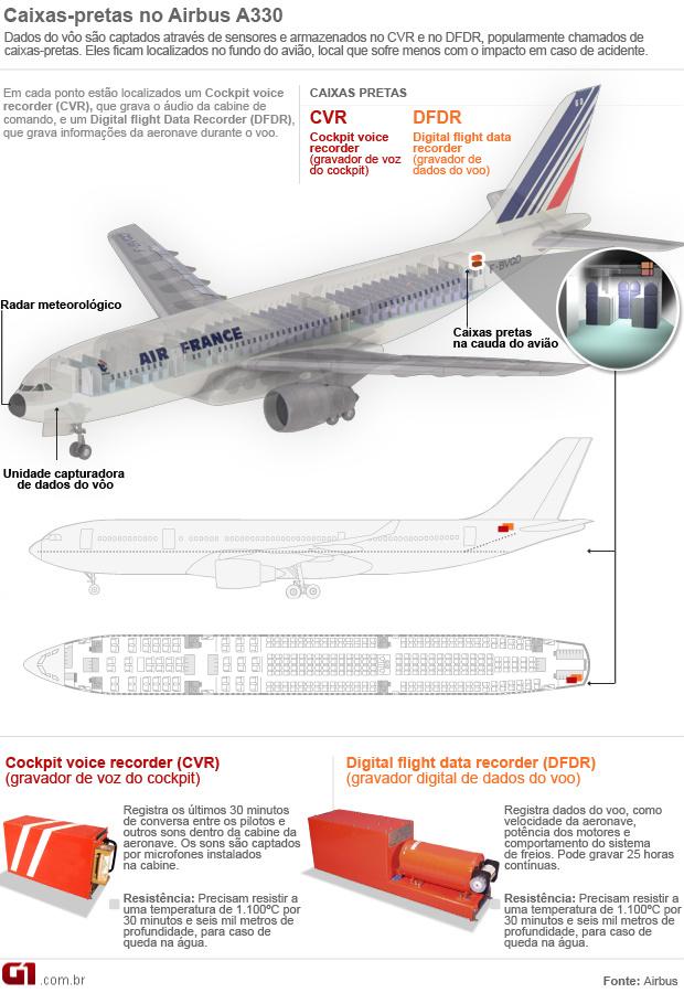 Começa fase 5 de buscas aos destroços do voo 447 -