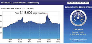 Gráfico mostra a grande procura por informações sobre Ossama na internet - Crédito: Foto: Divulgação