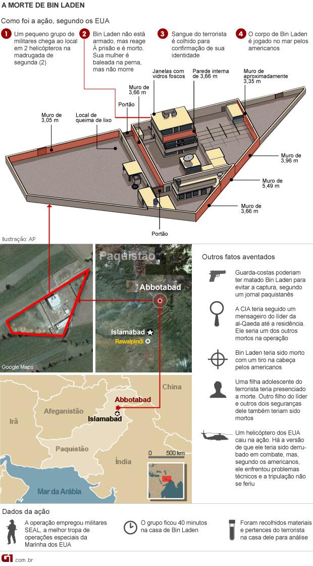 Bin Laden não estava armado na hora da morte -