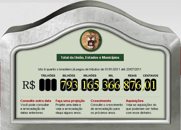 O impostômetro tinha atingio na tarde de ontem a marca de R$ 793,1 bilhões - Crédito: Foto: Reprodução