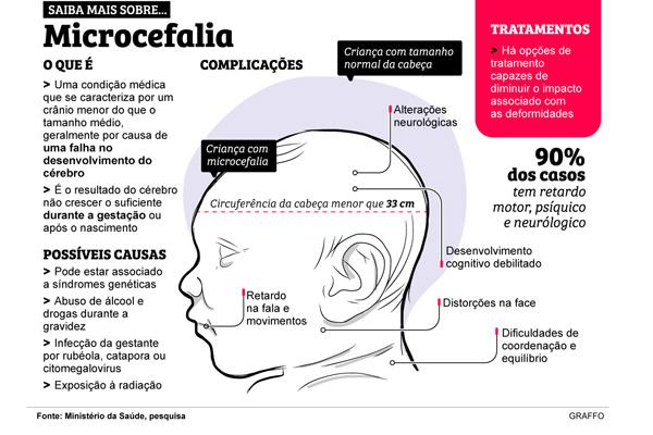 Foto: Agência Graffo -