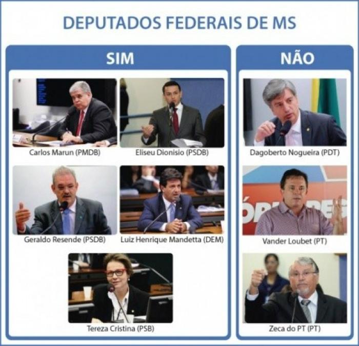 ela ordem, o primeiro a votar é o deputado Carlos Marun - Crédito: Foto: Campo Grande News