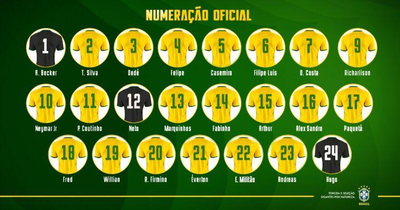Veja a numeração e os nomes que vão nas camisas de cada jogador convocado - Crédito: Divulgação/CBF