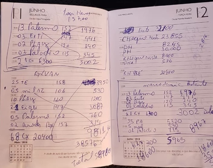 Agenda foi encontrada com anotações - Crédito: Divulgação/PF