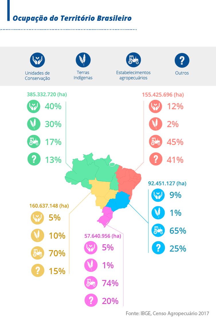 Censo Agropecuário: Brasil tem 5 milhões de estabelecimentos rurais - Crédito: Agência Brasil
