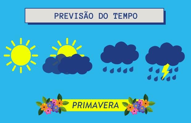 A semana começa nesta segunda-feira com tempo firme, sem previsão de chuva -