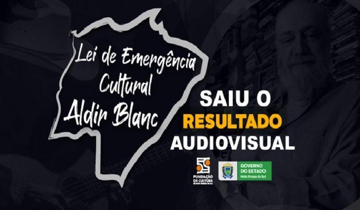 Fundação de Cultura divulga nesta segunda resultado do edital de audiovisual da Lei Aldir Blanc -