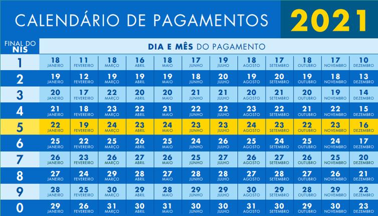 calendario_de_pagamento_bolsa_familia_2021